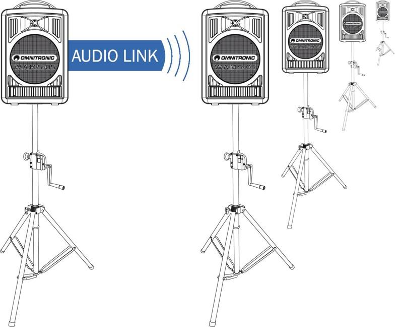 Audio Link modul UHF pro WAMS-05